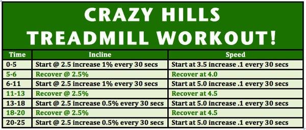 Crazyhills