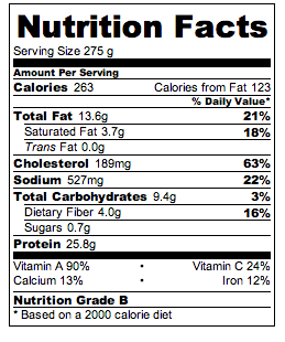 Southwest Omelette Nutrition Facts