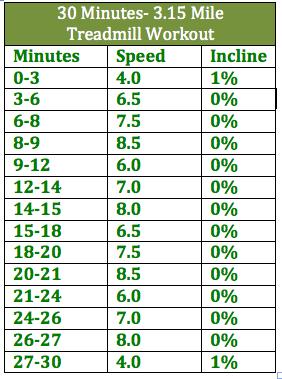 30min 3 15 treadmill